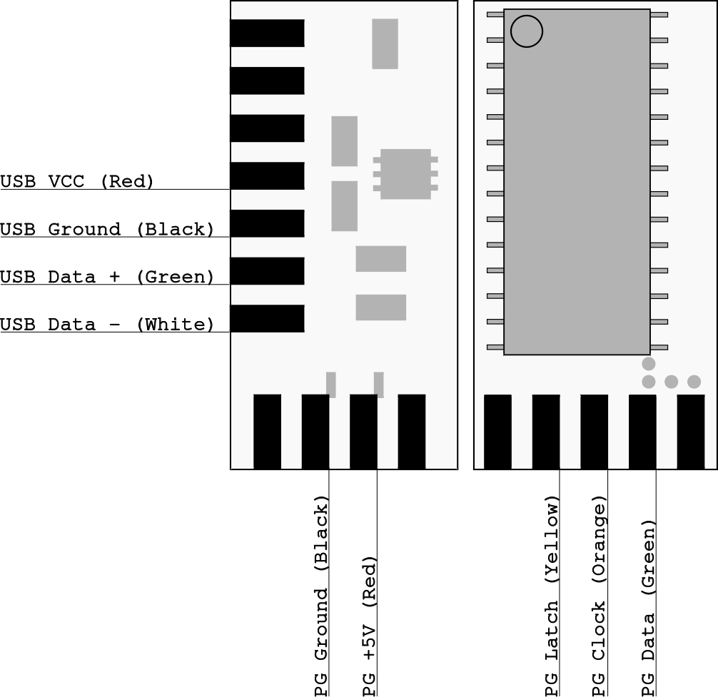 RetroGlove Pinout Diagram